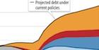 Public-Debt-Chart-2019-140