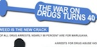 Colorlines-War-On-Drugs-Infographic-140