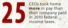 25-corporations-paid-their-ceos-more-than-uncle-sam-feature