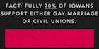 IowaMarriageEquality-140