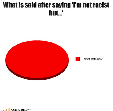 Image result for i'm not racist but