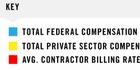 good-contractors-federal-employees_140x70