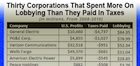 corp-taxes-lobbying-feature