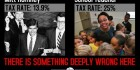 american tax rates 140x70