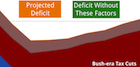 deficit-causes-feature