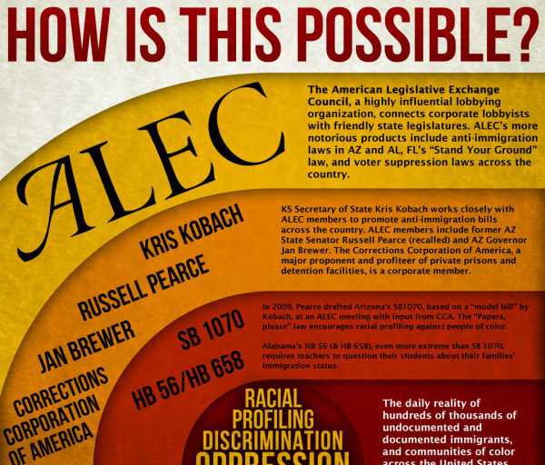 Racial Profiling Archives | MoveOn Org | Democracy In Action