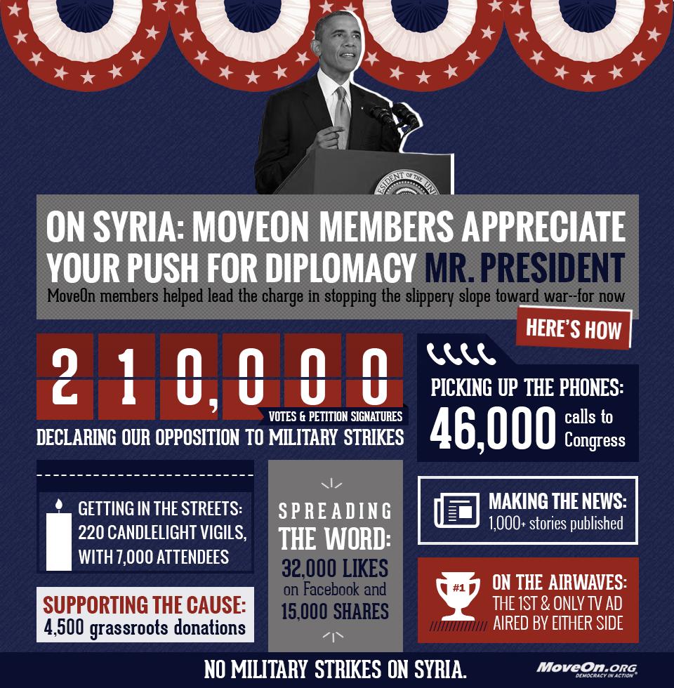 MoveOn members appreciate the push for diplomacy