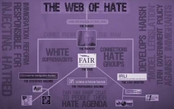 web-of-hate