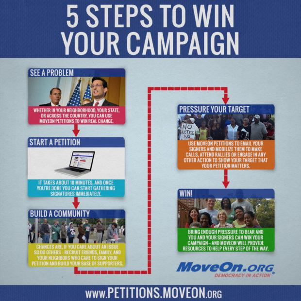 PetitionInfographic