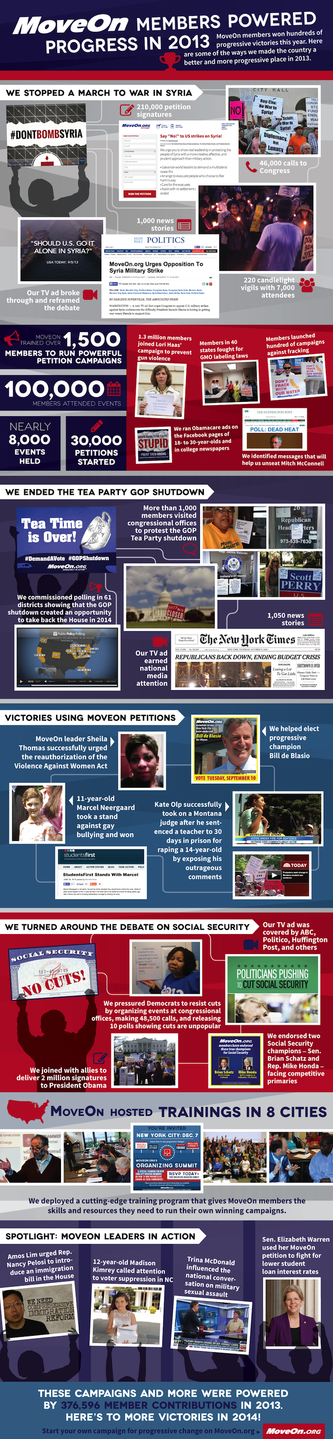 2013 visual reportback
