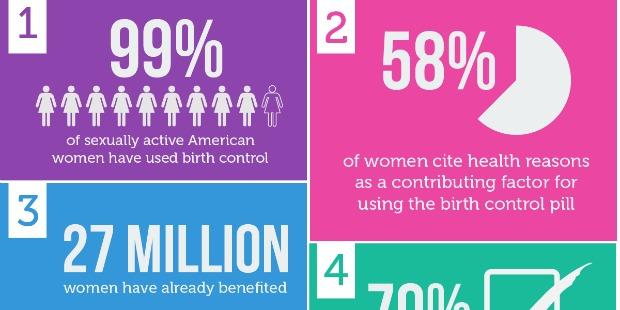 birth-control-facts-landscape