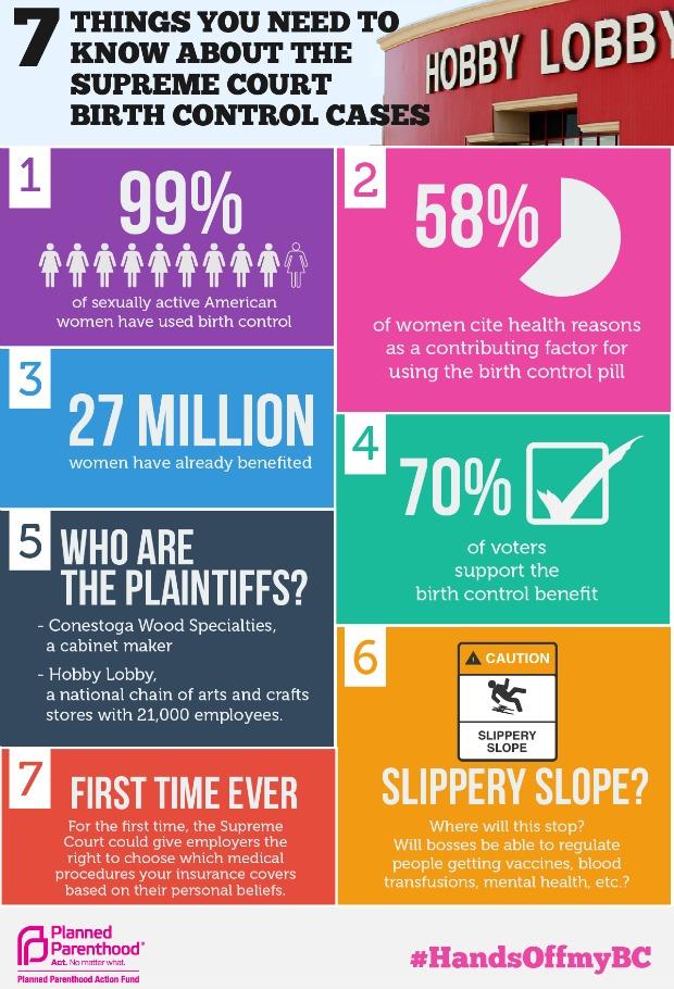 birth-control-facts