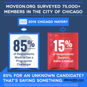 chicagomayoralsurvey_450