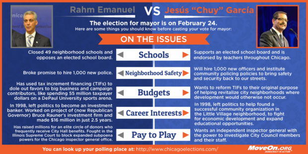 Rahm vs. Chuy on the issues
